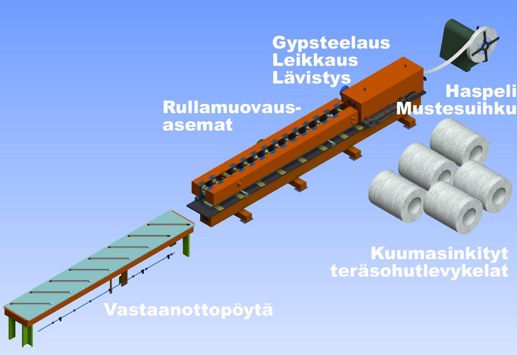 Rullamuovauslinja Aulis Lundell Oy
